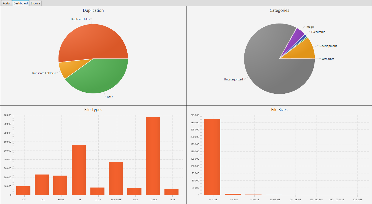 eSpider Dash Charts