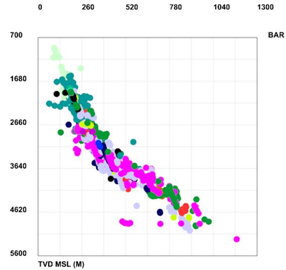 EnFind sample data
